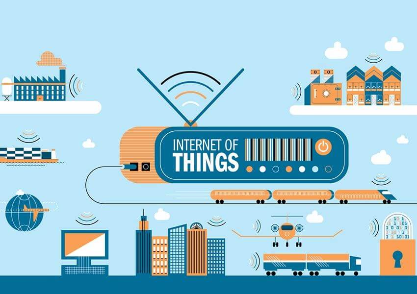 Image result for Efficiency used by IOT in business
